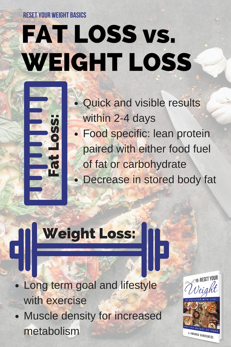 fat loss, weight loss, healthy, habits, results
